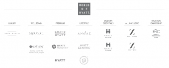 Earn Extra Hyatt Points and Save Money on Your Avis Rental with This Deal
