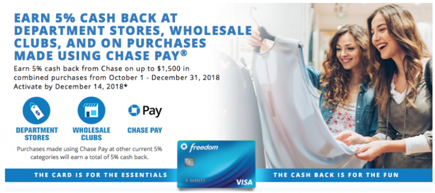 Chase Freedom's Fourth Quarter 5x Categories Include Department Stores, Wholesale Clubs, and Chase Pay